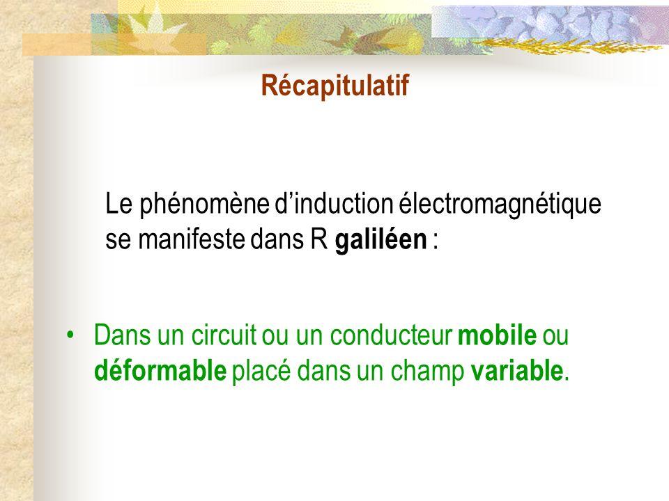 Récapitulatif Le phénomène dinduction électromagnétique se manifeste dans R galiléen : Dans un circuit ou un conducteur mobile ou déformable placé dan