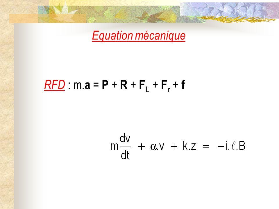 Equation mécanique RFD : m. a = P + R + F L + F r + f
