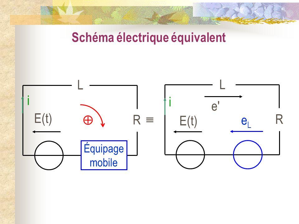Schéma électrique équivalent L R eLeL e' E(t) i L R Équipage mobile i