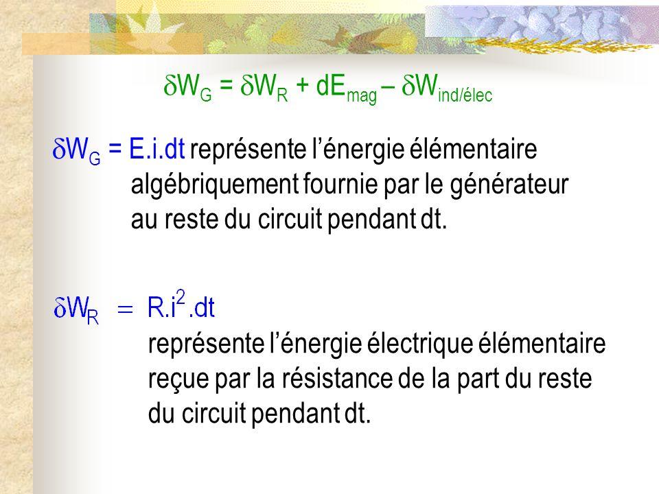 W G = E.i.dt représente lénergie élémentaire algébriquement fournie par le générateur au reste du circuit pendant dt. représente lénergie électrique é