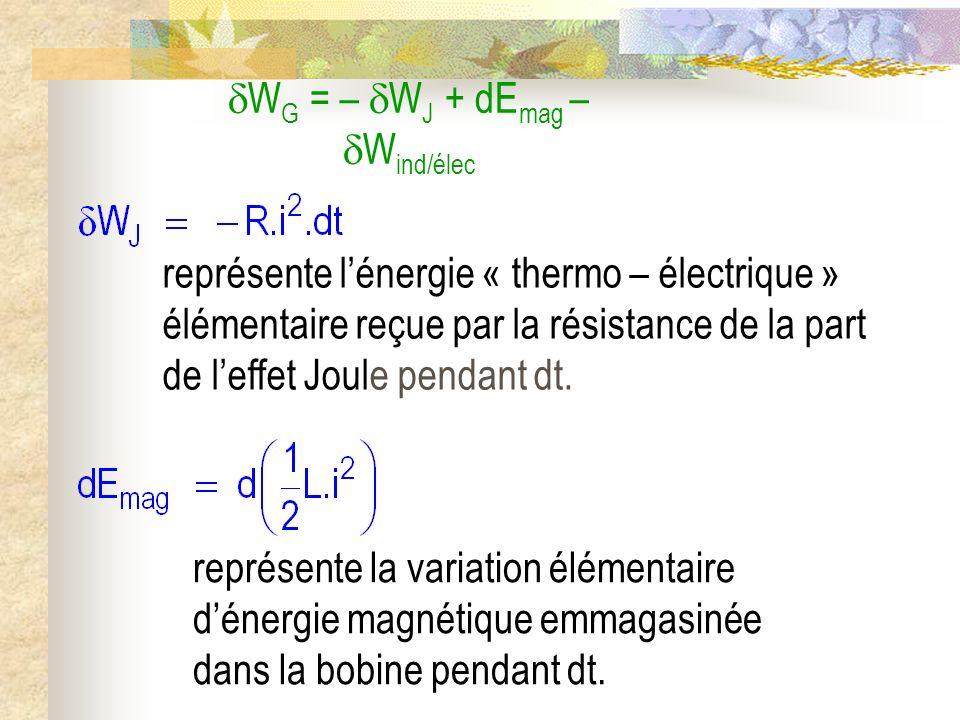 W G = – W J + dE mag – W ind/élec représente lénergie « thermo – électrique » élémentaire reçue par la résistance de la part de leffet Joule pendant d