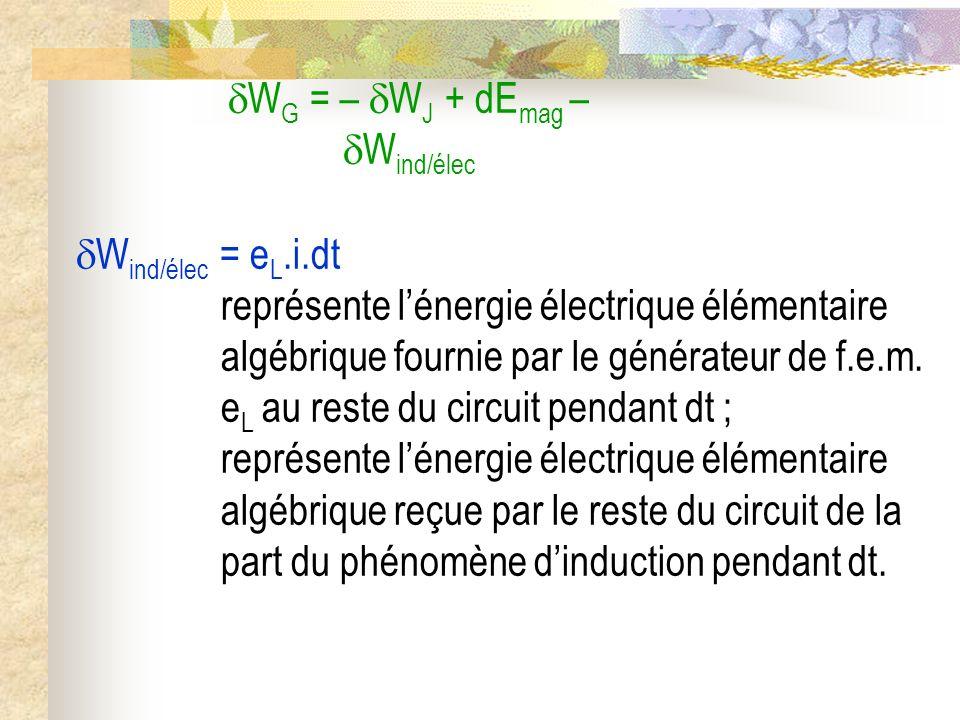W ind/élec = e L.i.dt représente lénergie électrique élémentaire algébrique fournie par le générateur de f.e.m. e L au reste du circuit pendant dt ; r