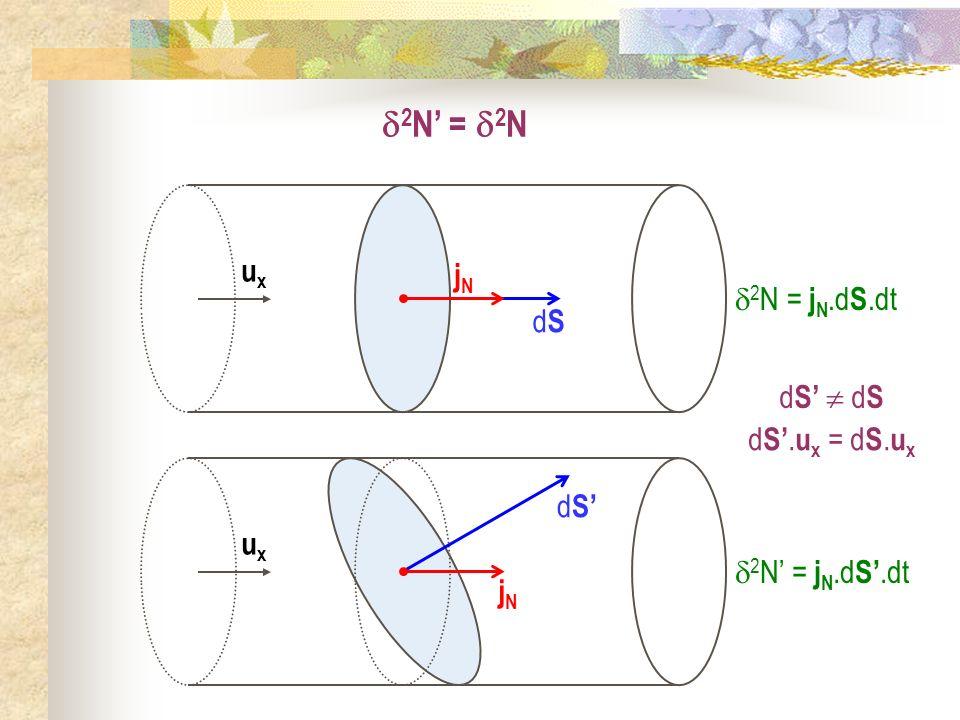 2 N = j N.d S.dt dSdS jNjN uxux dSdS jNjN uxux 2 N = 2 N d S d S. u x = d S. u x