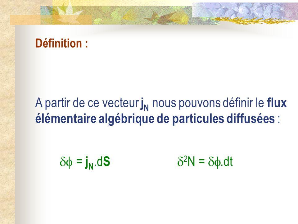 A partir de ce vecteur j N nous pouvons définir le flux élémentaire algébrique de particules diffusées : Définition : = j N.d S 2 N =.dt