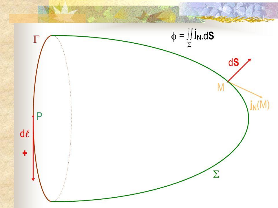 d + P dSdS M j N (M) =.d S