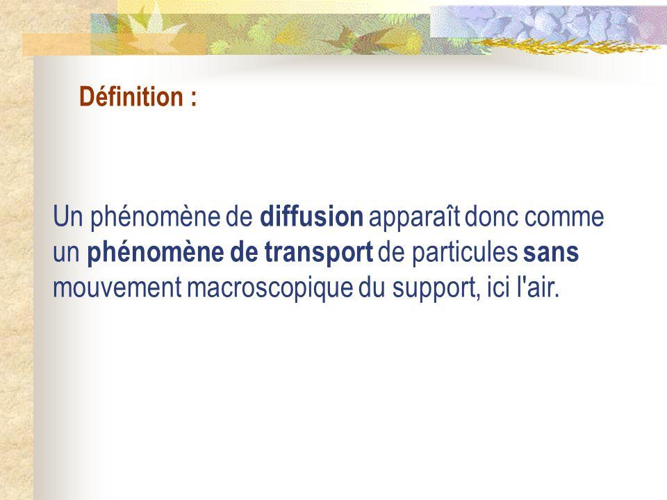 Définition : Un phénomène de diffusion apparaît donc comme un phénomène de transport de particules sans mouvement macroscopique du support, ici l'air.