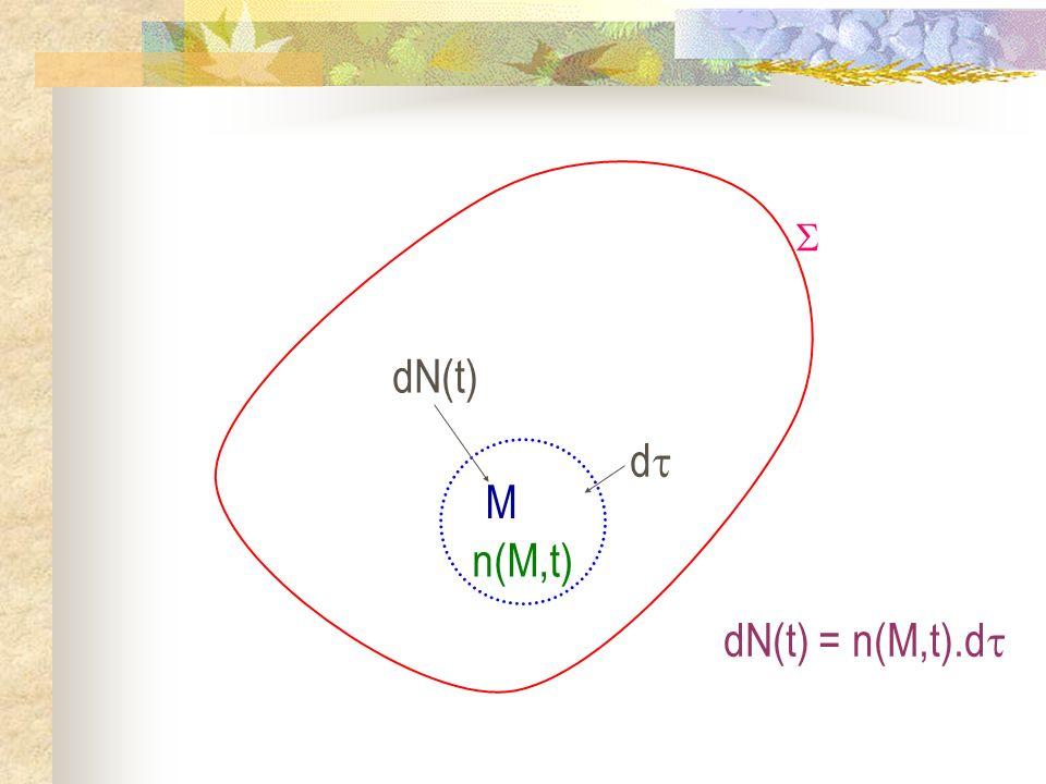 M d dN(t) n(M,t) dN(t) = n(M,t).d