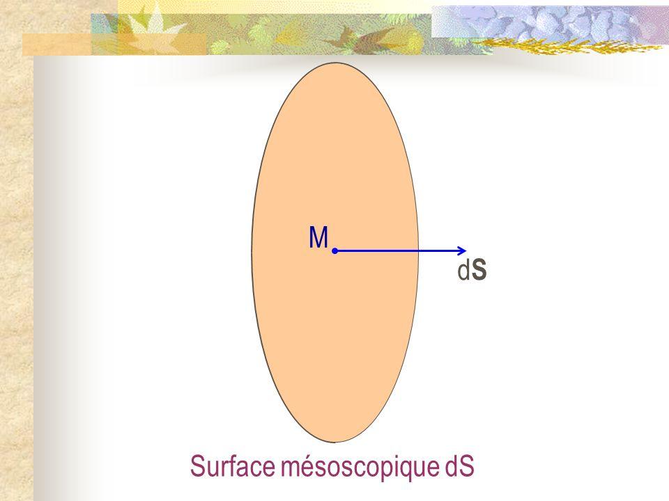 Surface mésoscopique dS dSdS M
