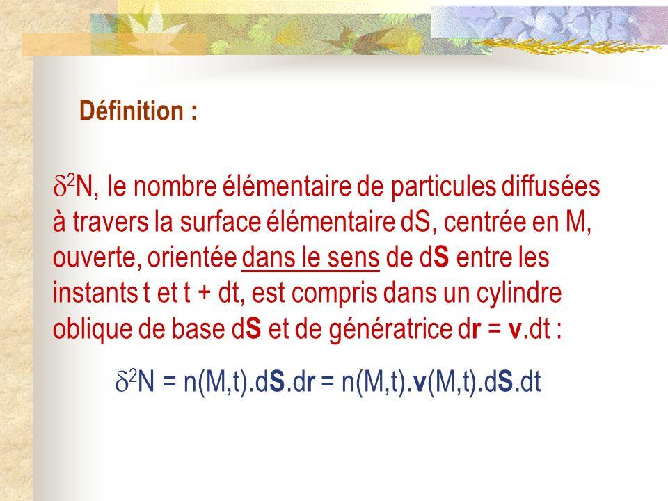 Définition : 2 N, le nombre élémentaire de particules diffusées à travers la surface élémentaire dS, centrée en M, ouverte, orientée dans le sens de d
