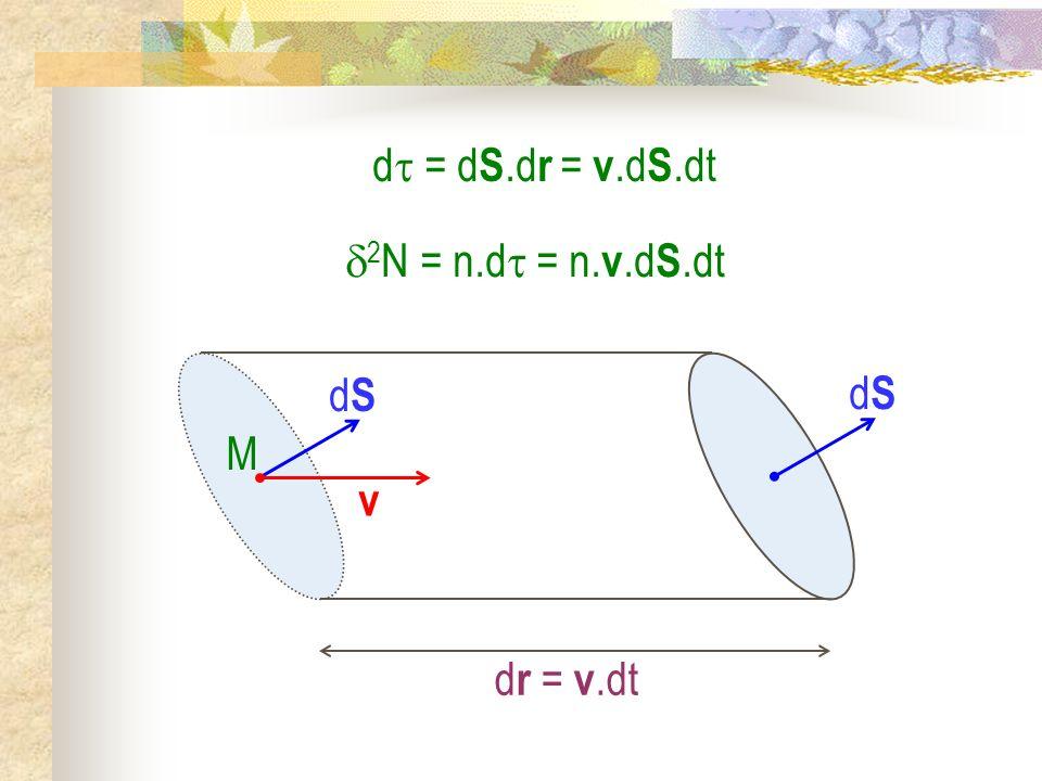 d = d S.d r = v.d S.dt 2 N = n.d = n. v.d S.dt d r = v.dt dSdS v dSdS M