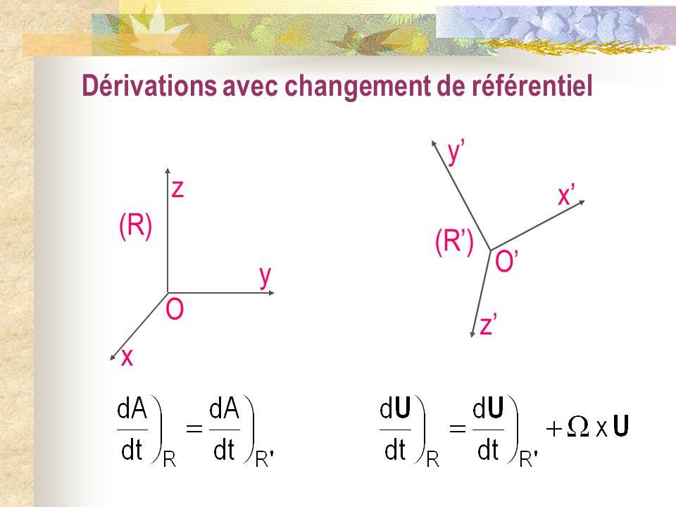 O x y z (R) O x y z Dérivations avec changement de référentiel