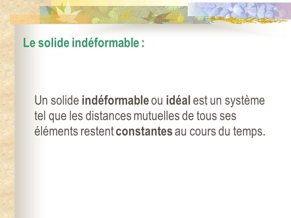 Le solide indéformable : Un solide indéformable ou idéal est un système tel que les distances mutuelles de tous ses éléments restent constantes au cou