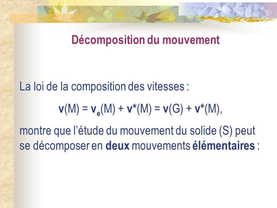Décomposition du mouvement La loi de la composition des vitesses : v (M) = v e (M) + v* (M) = v (G) + v* (M), montre que létude du mouvement du solide