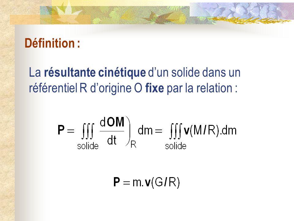 Définition : La résultante cinétique dun solide dans un référentiel R dorigine O fixe par la relation :