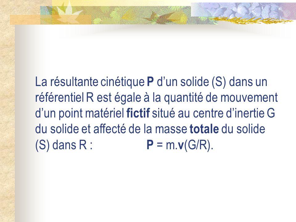 La résultante cinétique P dun solide (S) dans un référentiel R est égale à la quantité de mouvement dun point matériel fictif situé au centre dinertie