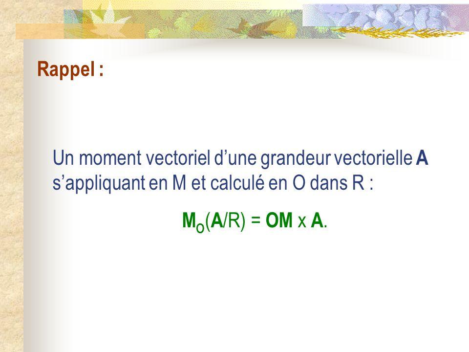 Rappel : Un moment vectoriel dune grandeur vectorielle A sappliquant en M et calculé en O dans R : M O ( A /R) = OM x A.