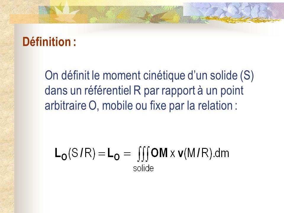 Définition : On définit le moment cinétique dun solide (S) dans un référentiel R par rapport à un point arbitraire O, mobile ou fixe par la relation :