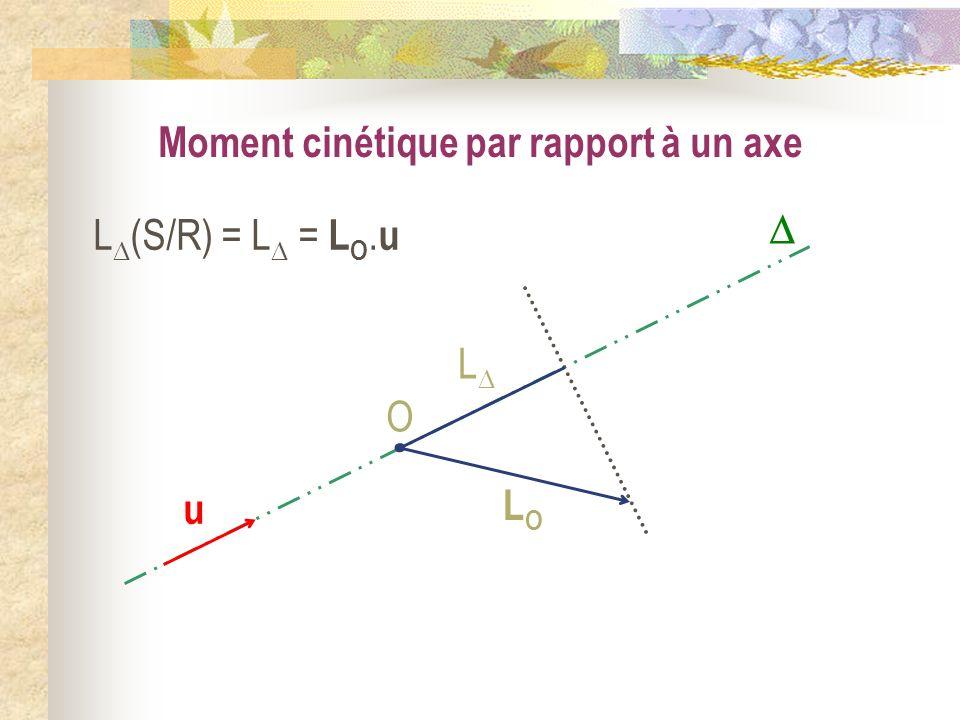 u Moment cinétique par rapport à un axe O LOLO L L (S/R) = L = L O. u