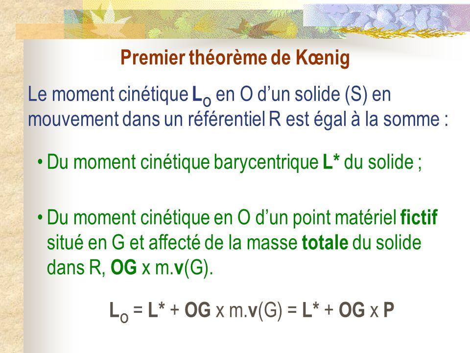 Premier théorème de Kœnig Le moment cinétique L O en O dun solide (S) en mouvement dans un référentiel R est égal à la somme : Du moment cinétique bar