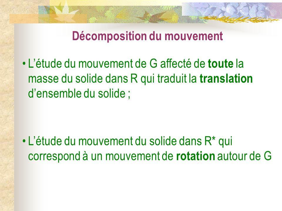 Décomposition du mouvement Létude du mouvement de G affecté de toute la masse du solide dans R qui traduit la translation densemble du solide ; Létude