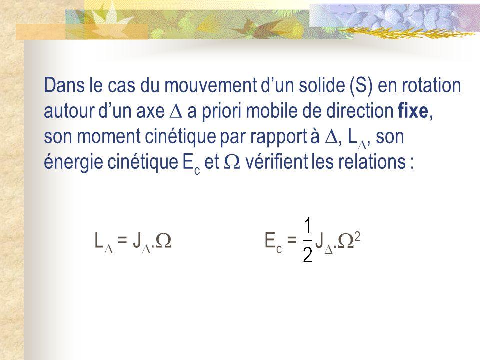 Dans le cas du mouvement dun solide (S) en rotation autour dun axe a priori mobile de direction fixe, son moment cinétique par rapport à, L, son énerg
