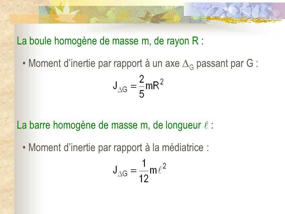 La boule homogène de masse m, de rayon R : Moment dinertie par rapport à un axe G passant par G : La barre homogène de masse m, de longueur : Moment d