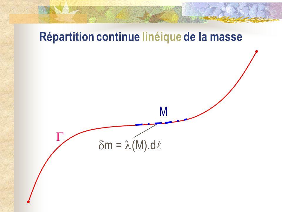 Répartition continue linéique de la masse M m = (M).d