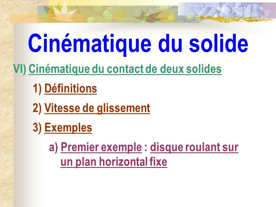 Cinématique du solide VI) Cinématique du contact de deux solides 1) Définitions 2) Vitesse de glissement 3) Exemples a) Premier exemple : disque roula