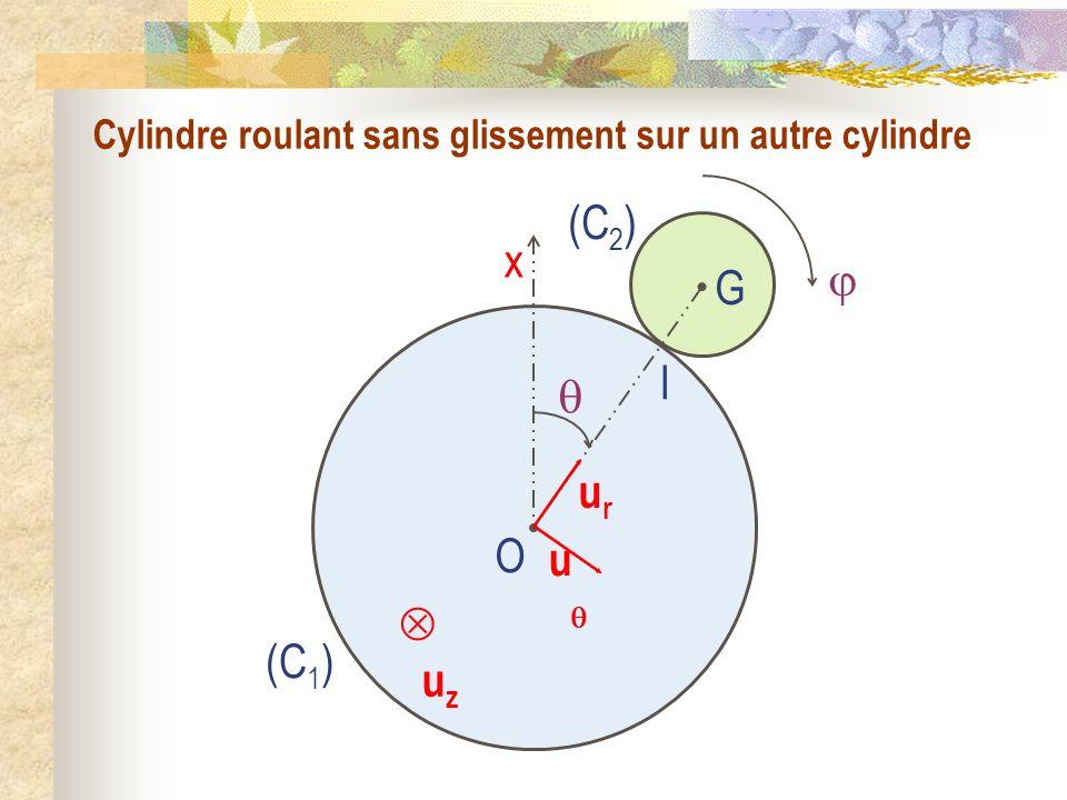 Cylindre roulant sans glissement sur un autre cylindre u z O G I (C 1 ) (C 2 ) urur u x