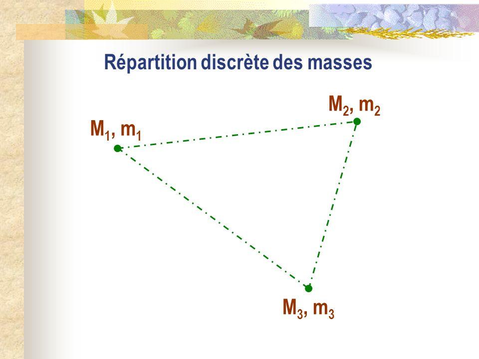 M 1, m 1 M 3, m 3 M 2, m 2 Répartition discrète des masses