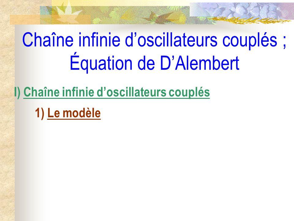 Chaîne infinie doscillateurs couplés ; Équation de DAlembert II) Approximation des milieux continus 1) Définitions 2) Équation de DAlembert 3) Cas des solides : Module dYoung