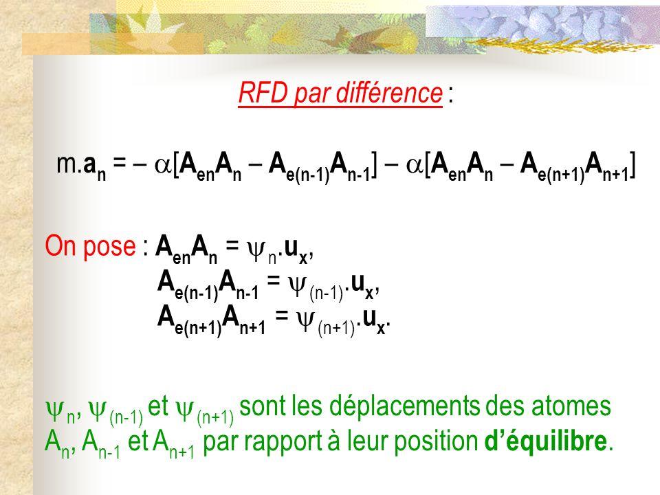RFD par différence : m. a n = – [ A en A n – A e(n-1) A n-1 ] – [ A en A n – A e(n+1) A n+1 ] On pose : A en A n = n. u x, A e(n-1) A n-1 = (n-1). u x
