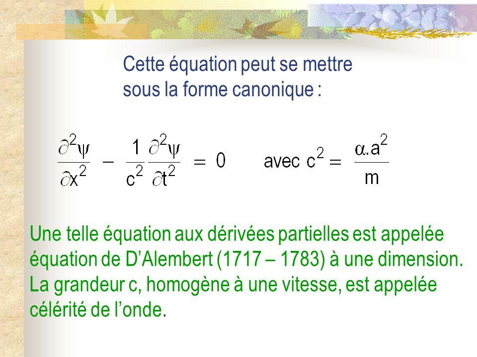Cette équation peut se mettre sous la forme canonique : Une telle équation aux dérivées partielles est appelée équation de DAlembert (1717 – 1783) à une dimension.