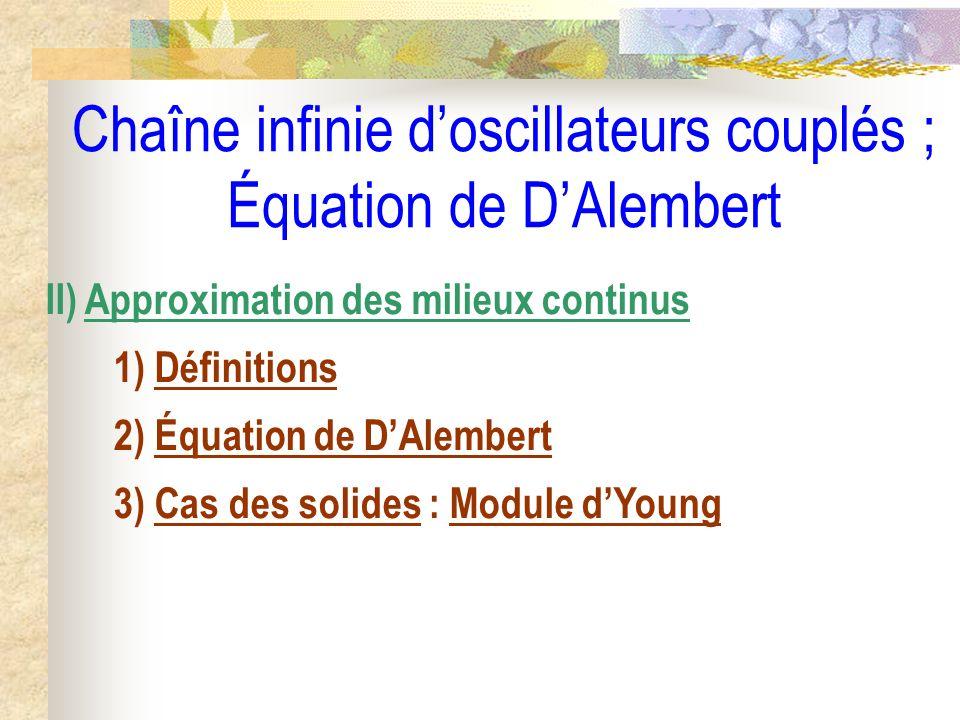 Chaîne infinie doscillateurs couplés ; Équation de DAlembert II) Approximation des milieux continus 1) Définitions 2) Équation de DAlembert 3) Cas des