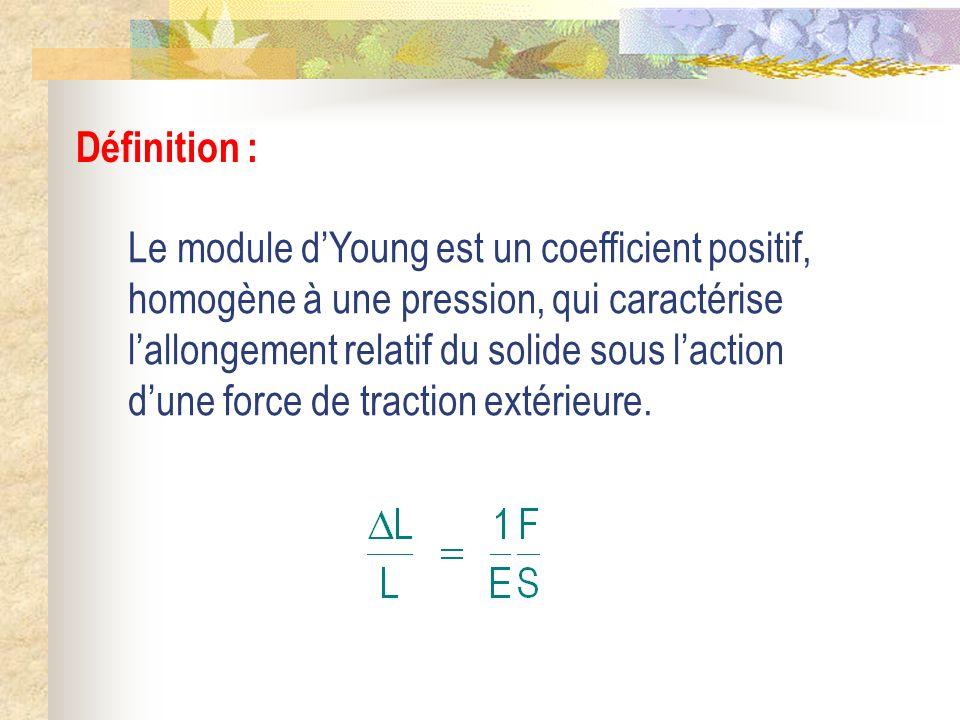 Définition : Le module dYoung est un coefficient positif, homogène à une pression, qui caractérise lallongement relatif du solide sous laction dune force de traction extérieure.