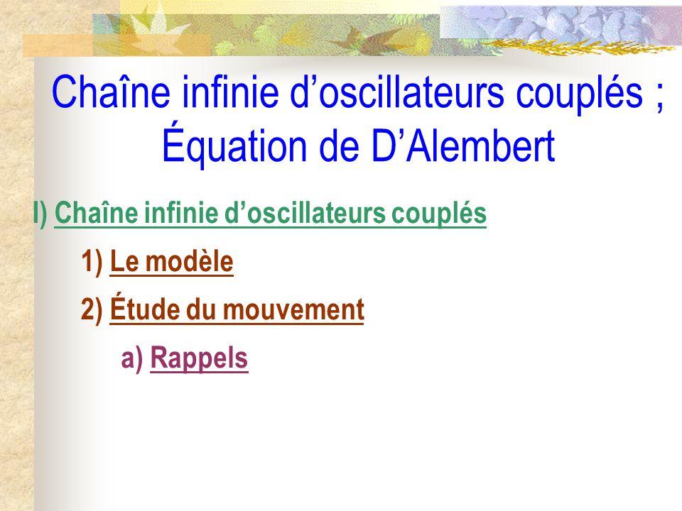 Chaîne infinie doscillateurs couplés ; Équation de DAlembert II) Approximation des milieux continus 1) Définitions