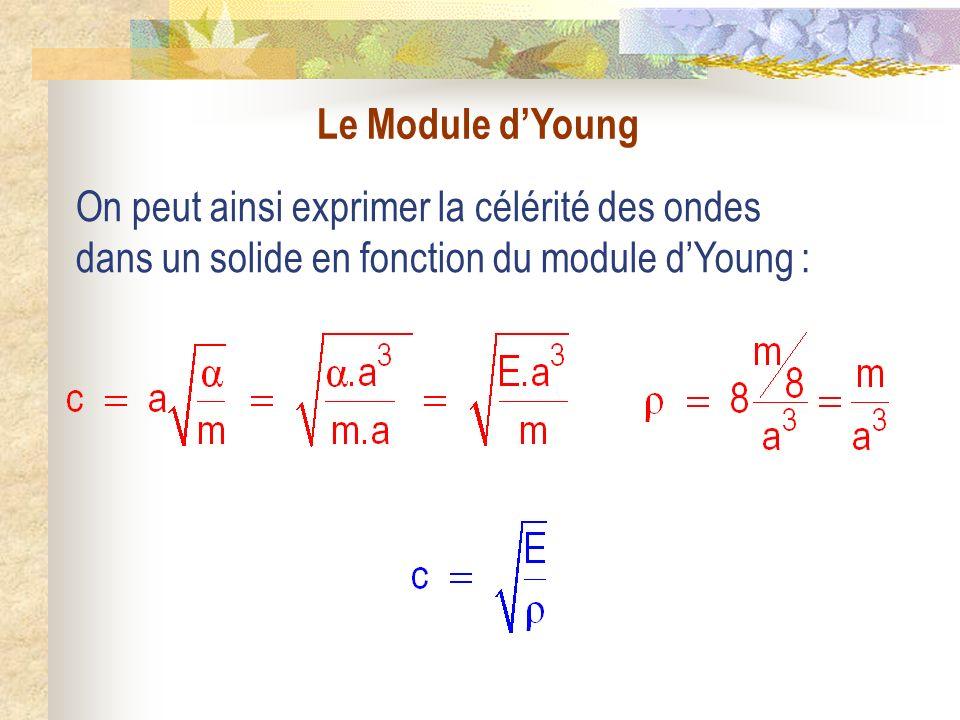 Le Module dYoung On peut ainsi exprimer la célérité des ondes dans un solide en fonction du module dYoung :