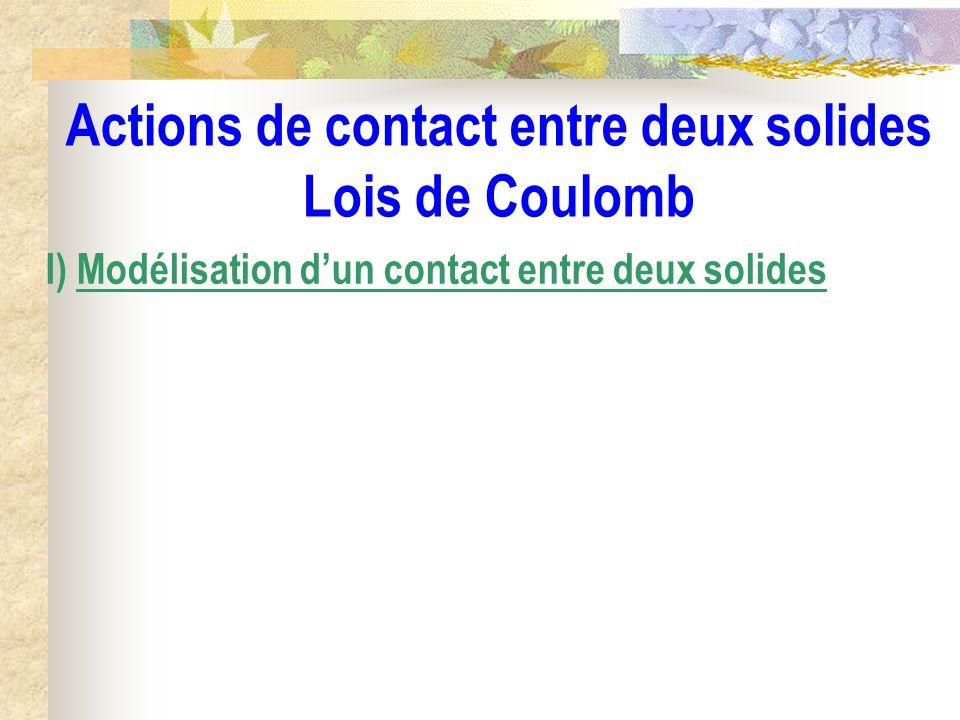 Actions de contact entre deux solides Lois de Coulomb I) Modélisation dun contact entre deux solides