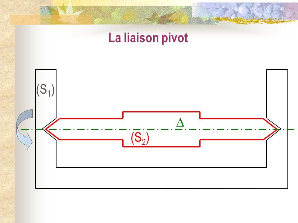 La liaison pivot (S 1 ) (S 2 )
