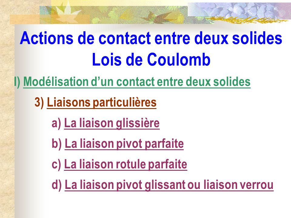 Actions de contact entre deux solides Lois de Coulomb I) Modélisation dun contact entre deux solides 3) Liaisons particulières a) La liaison glissière