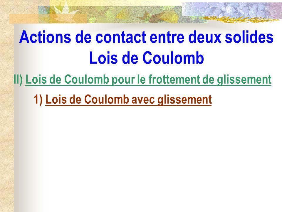 Actions de contact entre deux solides Lois de Coulomb II) Lois de Coulomb pour le frottement de glissement 1) Lois de Coulomb avec glissement