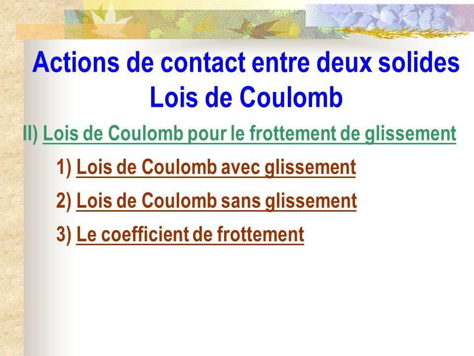 Actions de contact entre deux solides Lois de Coulomb II) Lois de Coulomb pour le frottement de glissement 1) Lois de Coulomb avec glissement 2) Lois