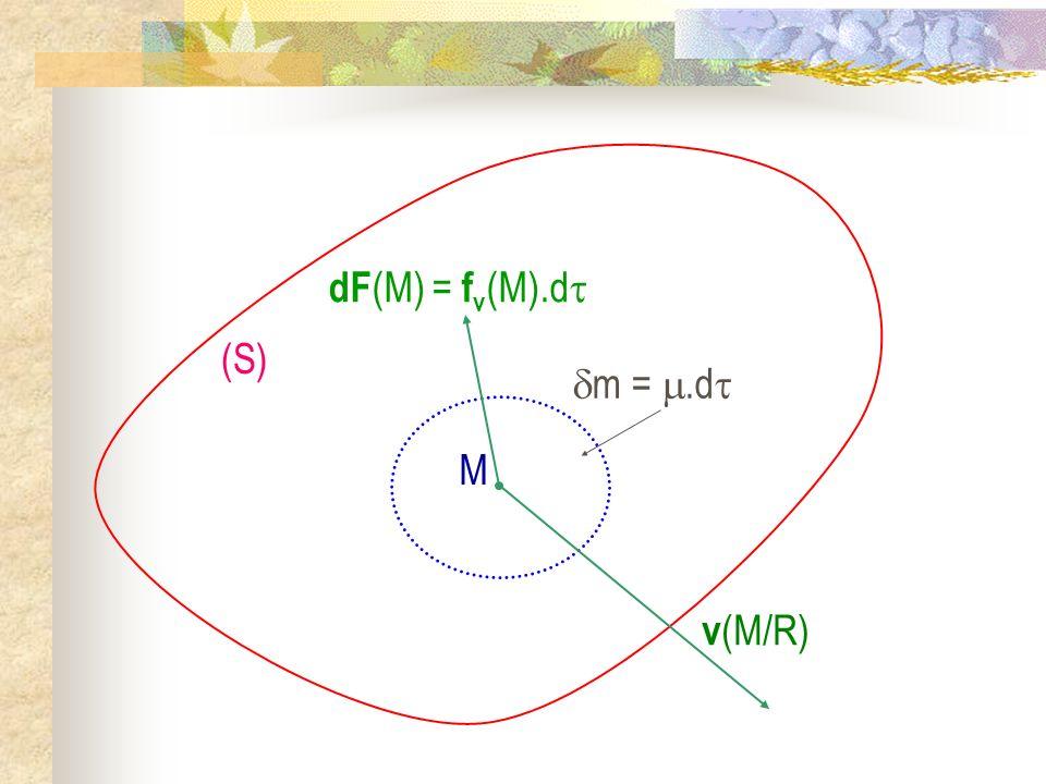 M m =.d dF (M) = f v (M).d v (M/R) (S)