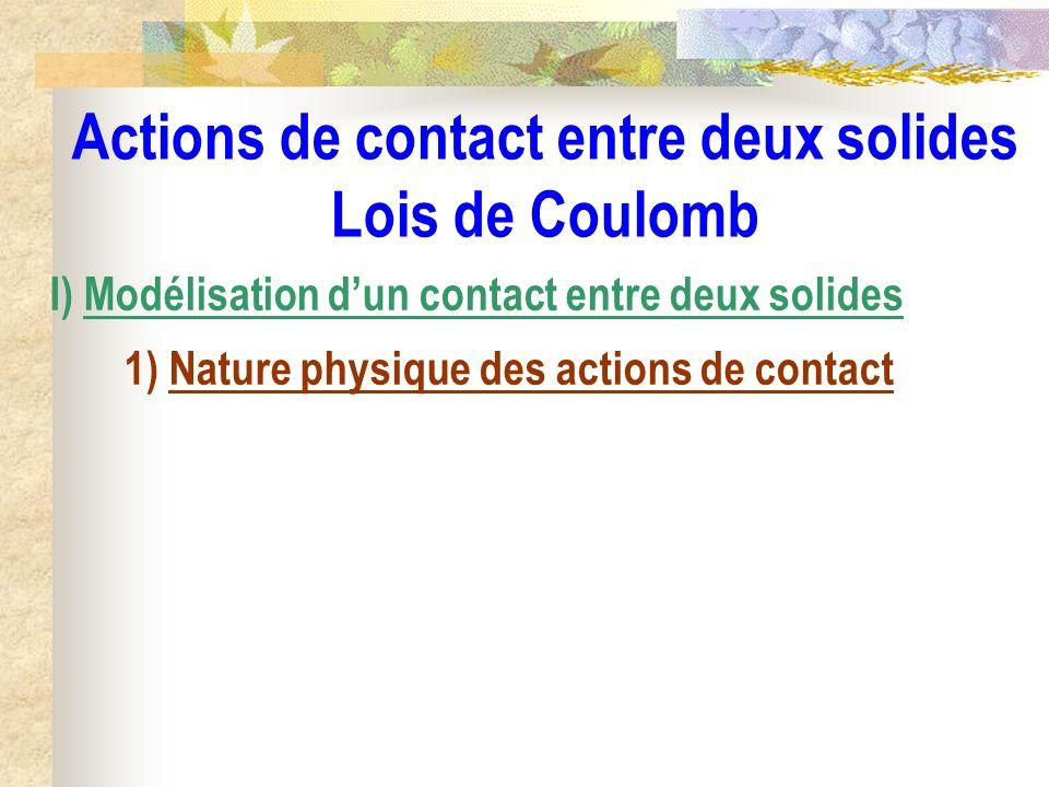Actions de contact entre deux solides Lois de Coulomb I) Modélisation dun contact entre deux solides 1) Nature physique des actions de contact 2) Modélisation des actions de contact