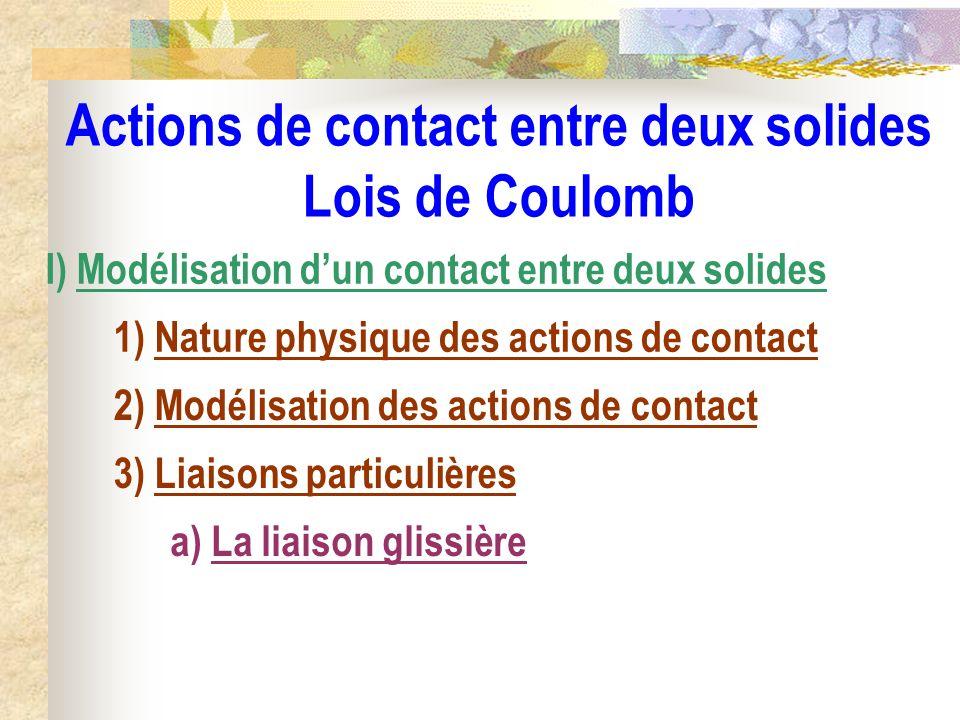 Lois de Coulomb sans glissement Absence de glissement : v g = 0 La force de frottement possède la propriété suivante : T < f.