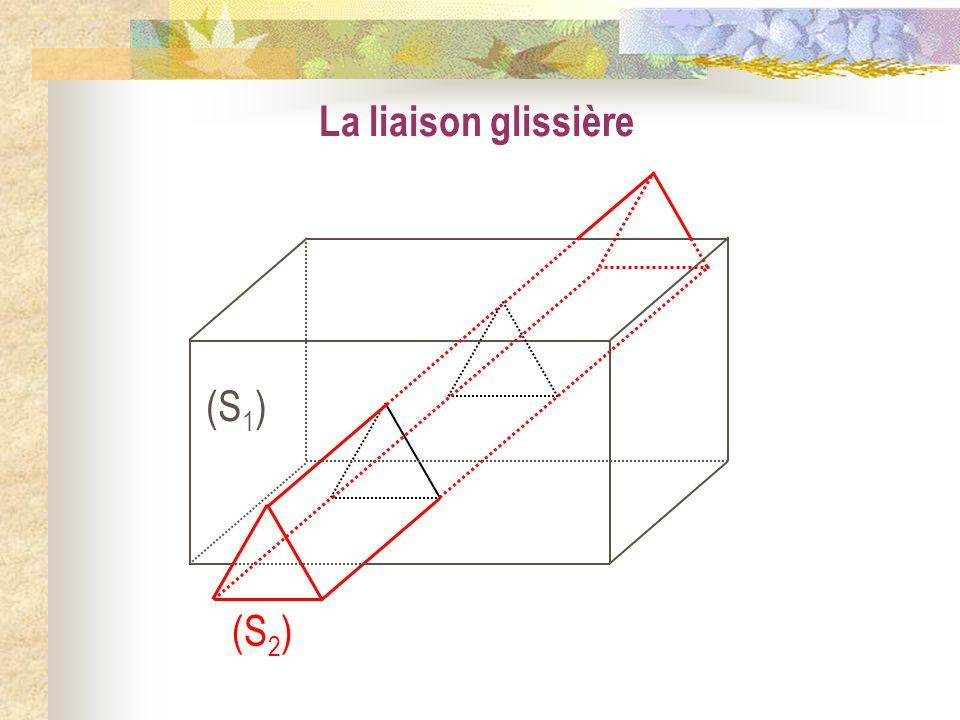 La liaison glissière (S 1 ) (S 2 )