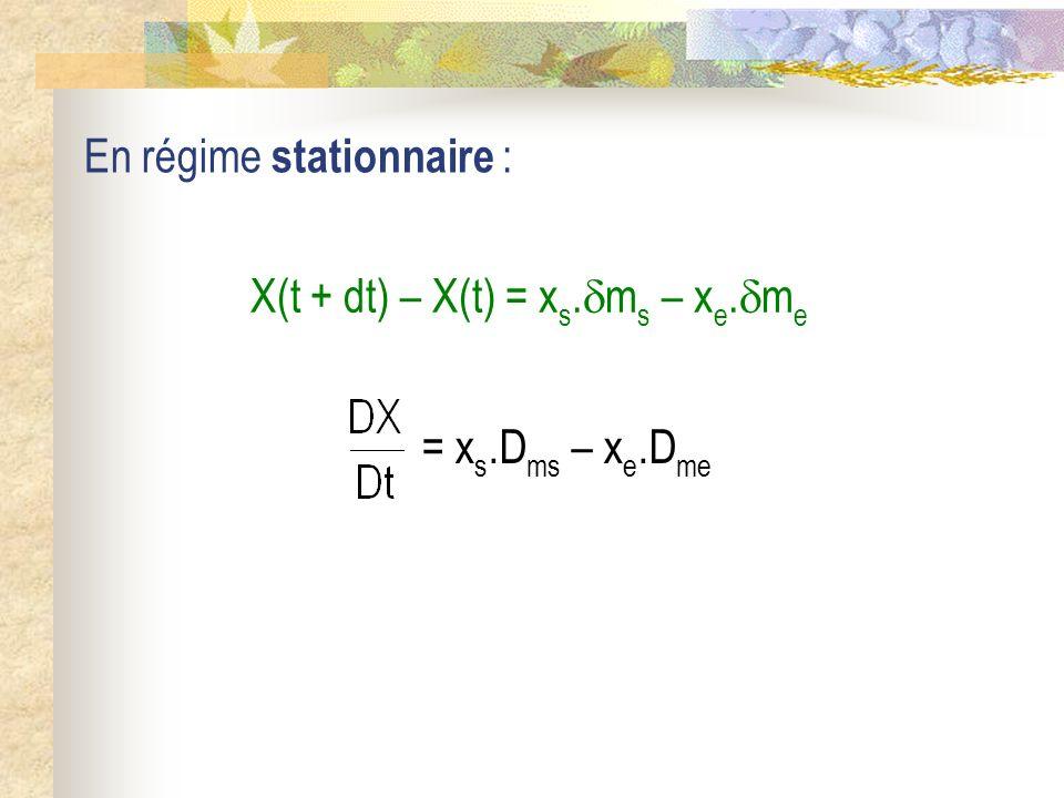 En régime stationnaire : X(t + dt) – X(t) = x s. m s – x e. m e = x s.D ms – x e.D me