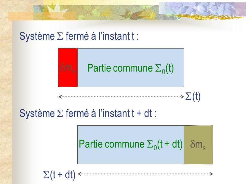 Système fermé à linstant t : Partie commune 0 (t) m e m s Système fermé à linstant t + dt : Partie commune 0 (t + dt) (t) (t + dt)