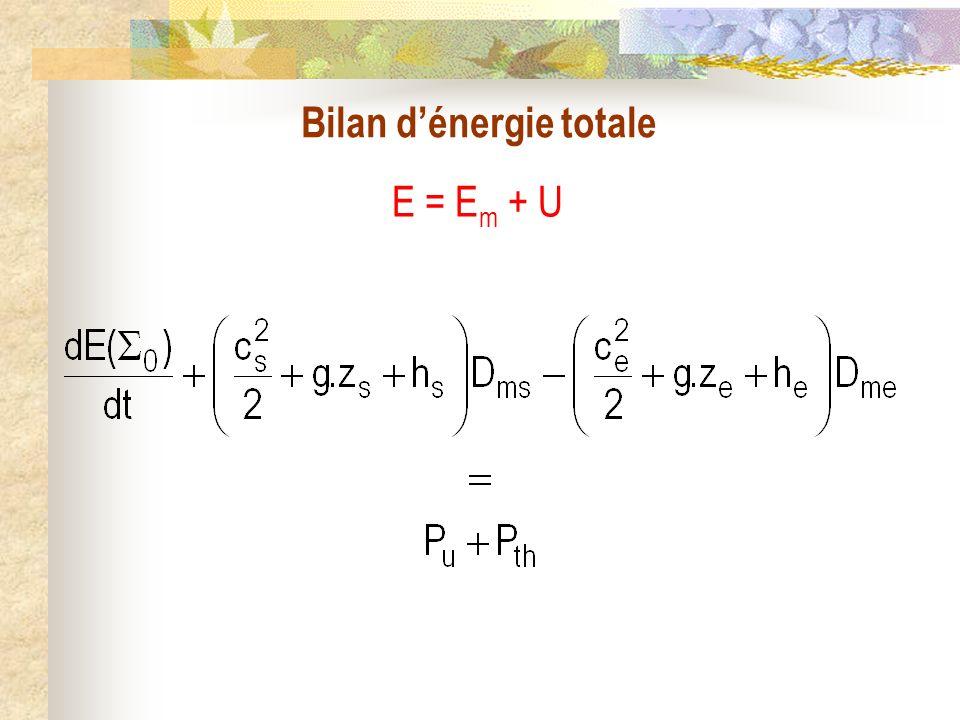 Bilan dénergie totale E = E m + U