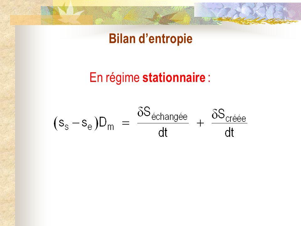 Bilan dentropie En régime stationnaire :